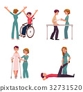 Medical rehabilitation, physical therapy 32731520