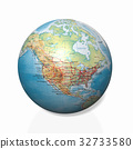 Physical globe, American side 32733580