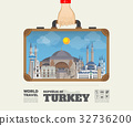 Hand carrying turkey Landmark Global Travel. 32736200