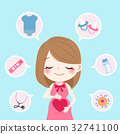 beauty cartoon pregnant 32741100