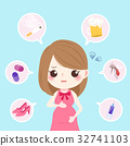 cute cartoon pregnant 32741103