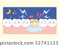 tooth with decay problem 32741133