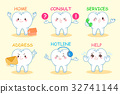 set of dental web design 32741144
