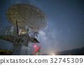 Huge Radio Telescope and Milky Way Galaxy 1 32745309