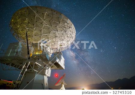 Huge Radio Telescope and Milky Way Galaxy 2 32745310