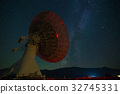 Huge Radio Telescope and Milky Way Galaxy 6 32745331
