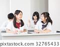 Learning eyebrow image 32765433