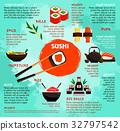 Japanese restaurant sushi menu vector poster 32797542