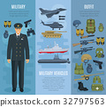 Vector banners military vehicles ammunition outfit 32797563