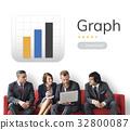 analysis chart graph 32800087