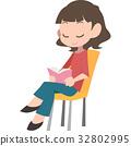 reading, female, females 32802995