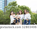 Mother friend mother child care city 32803406