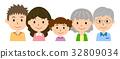 三代人 三代家庭 家庭 32809034