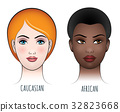 African and caucasian female faces 32823668