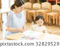 สถานรับเลี้ยงเด็กเนอสเซอรี่ 32829529