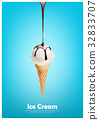 Milk ice cream cone, Pour chocolate syrup 32833707