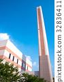 사이타마 시, 대형 폐기물, 처리장 32836411