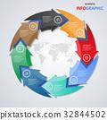 infographic, marketing, design 32844502