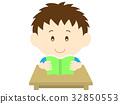 reading 32850553