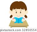 reading, book, books 32850554