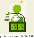 환경, 친화, 친환경 32863198