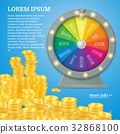 Fortune spinning wheel. Gambling concept, win 32868100