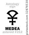 Astrology: asteroid MEDEA 32876530