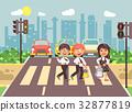 Vector illustration cartoon characters children 32877819