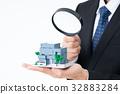 房地产评估 32883284