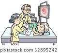 結腸鏡檢查 32895242