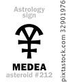 Astrology: asteroid MEDEA 32901976