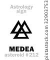 Astrology: asteroid MEDEA 32903753