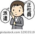 full-time employee, regular staff, temporary staff 32933519