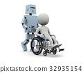 機器人 人 人物 32935154