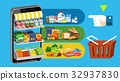 People shopping online with social application. 32937830