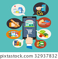 Easy E-commerce to new age supermarket service.  32937832