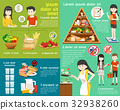 Learning easy eating good nutrition guide.  32938260
