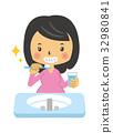牙膏 牙粉 懷孕 32980841