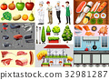 food business and different kinds of food 32981287