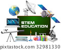 Stem education on board and different devices 32981330