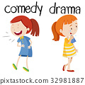 Opposite words for comedy and drama 32981887
