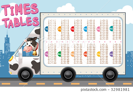 Times tables on lorry truck 32981981