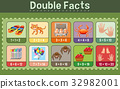 Mathematics poster for double facts 32982001