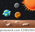 Different planets in solar system 32982064