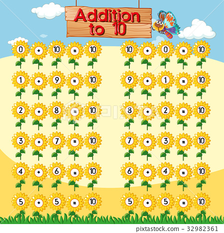 Addition to ten chart with sunflowers background 32982361