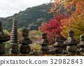 化野念佛寺 楓樹 紅楓 32982843