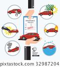 Car insurance service. 32987204