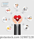 Health insurance service.Care and protect you life 32987228