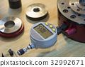 The industry measurement instrument. 32992671