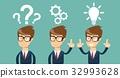 problem, think, concept 32993628